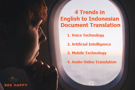 translate document from English to Indonesian